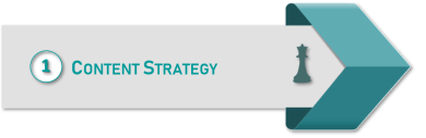 Social_Content Strategy
